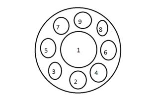 Darstellung einer Handpan mit 9+1 Klangfeldern