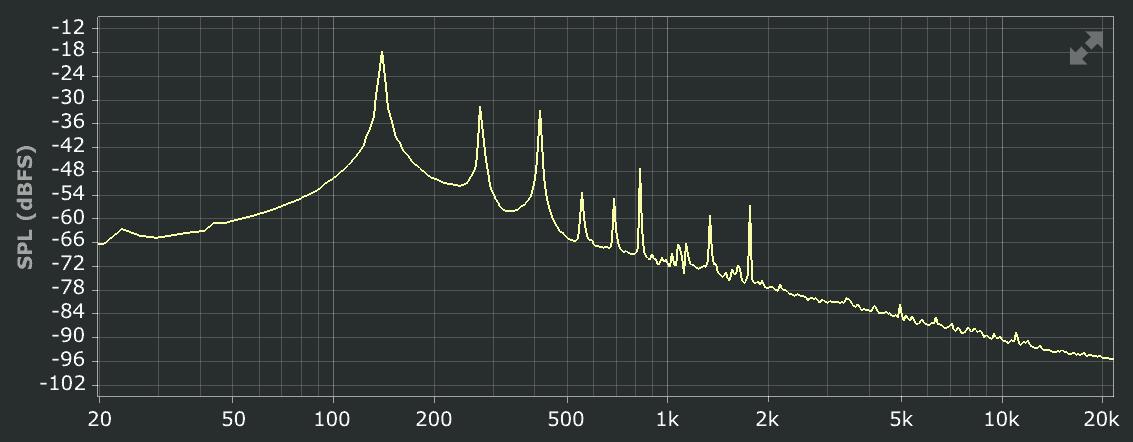 Spektralanalyse einer C#3-Note einer Soma. Die Frequenzspitzen auf dem Bild sind (A4 = 440Hz): 139 Hz = C#3 278 Hz = C#4 417 Hz = Ab4 554 Hz = C#5 691 Hz = F5 826 Hz = Ab5 1340 Hz = (kein Oberton) 1764 Hz = A6