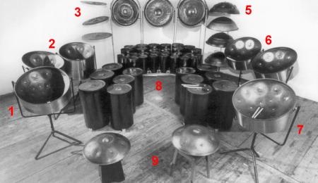 Das Pang-Instrumentarium im Jahr 2000: 1. Ping, 2. Pong, 3. Orage, 4. Pung, 5. Pangglocke, 6. Doppelpeng, 7. Peng, 8. Tubal, 9. Hang © Copyright by PANArt